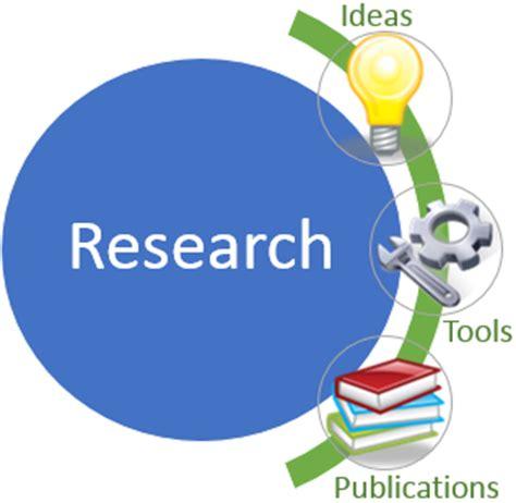 Motivation research proposal help