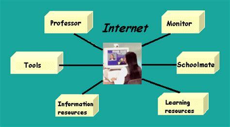 Advantages and disadvantages of communication technology essay